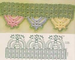 en güzel çeyizlik dantel havlu kenarı modelleri (45)